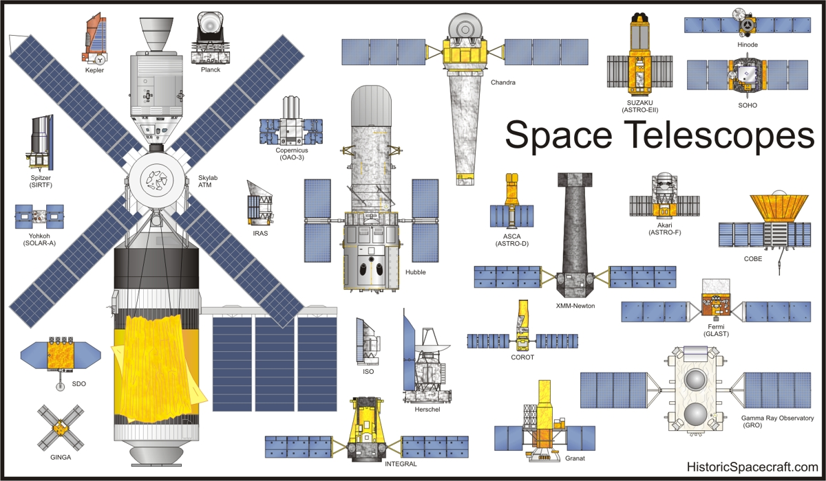 space_telescopes_rk2011_1200x700