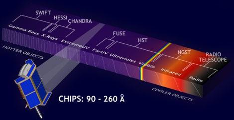 chipsat3