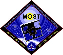 most4