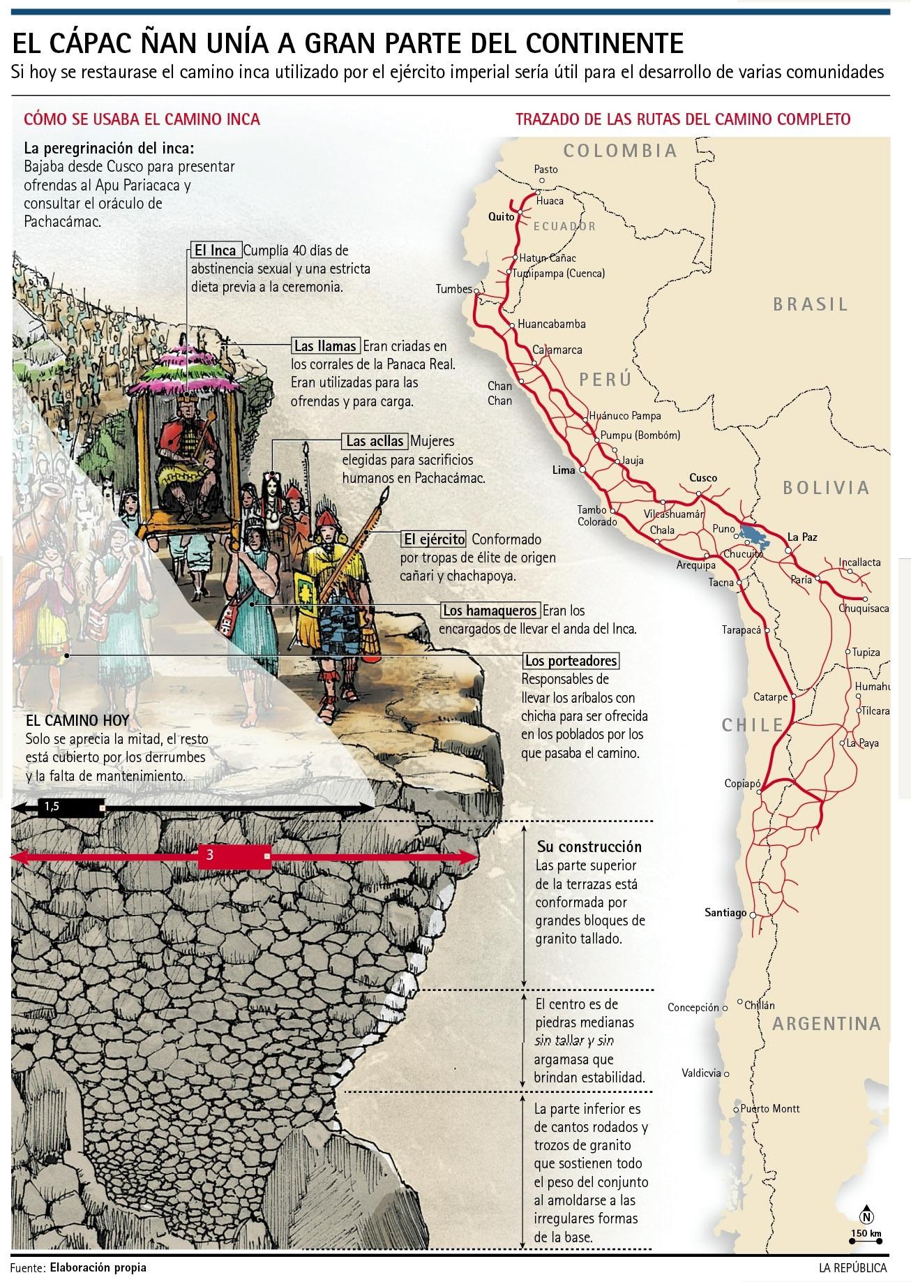 Camino del inca esascosas for Ministerio del interior ubicacion mapa